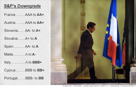 S&P Downgrade 9 Eurozone Nations